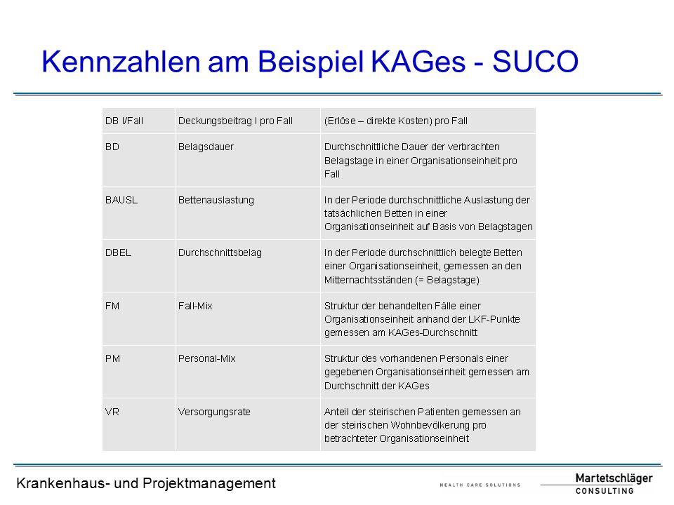 Krankenhaus- und Projektmanagement Kennzahlen am Beispiel KAGes - SUCO