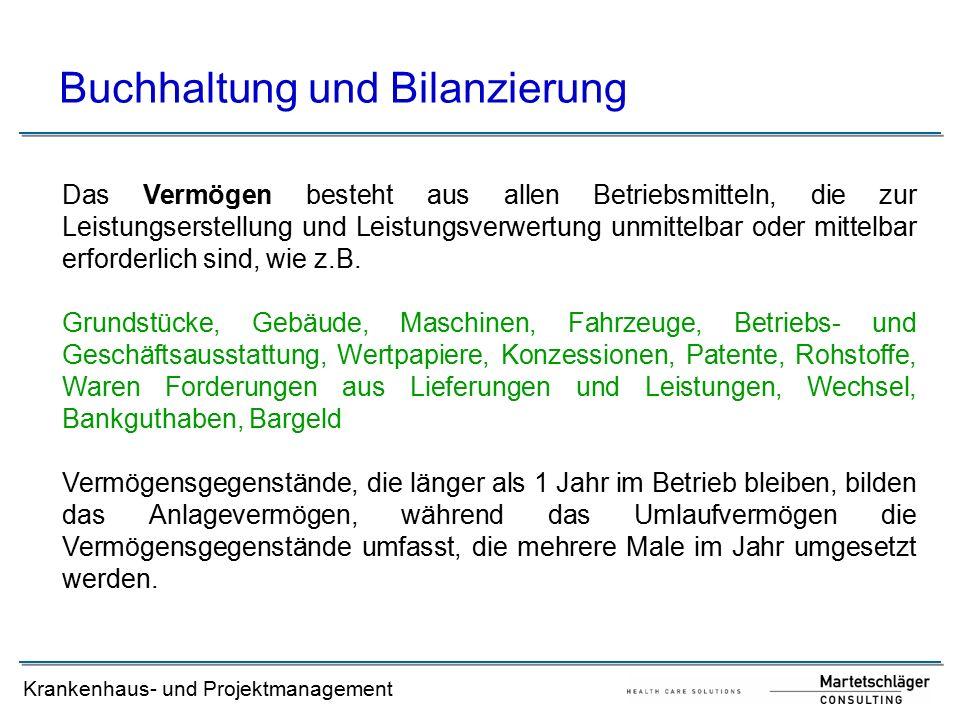 Krankenhaus- und Projektmanagement Voraussetzung 2: Definition der Basisdaten Kosten, Erträge,...