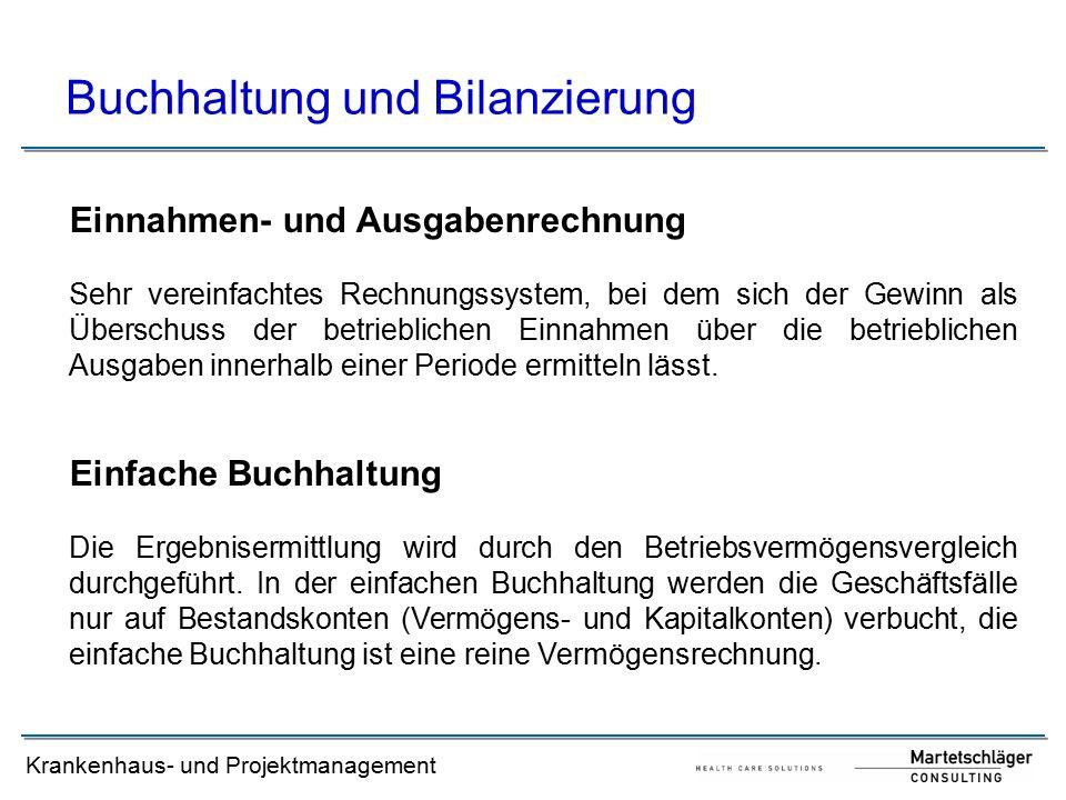 Krankenhaus- und Projektmanagement Gewinn- und Verlustrechnung / 1