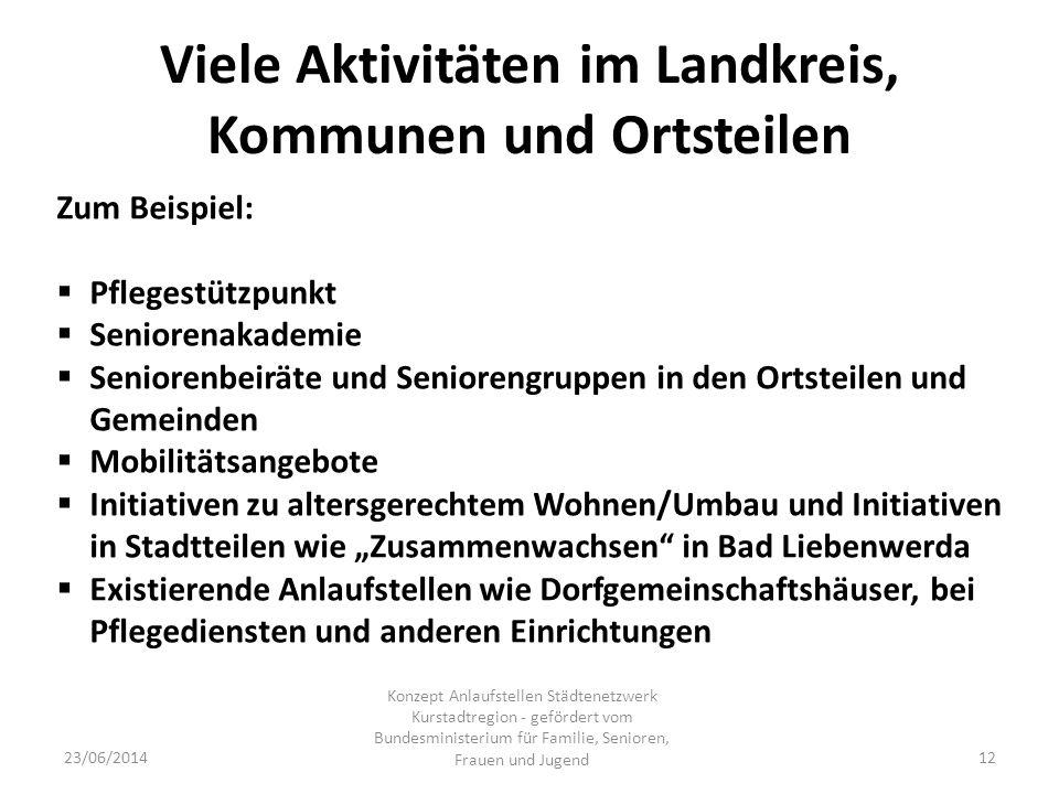 Viele Aktivitäten im Landkreis, Kommunen und Ortsteilen 23/06/2014 Konzept Anlaufstellen Städtenetzwerk Kurstadtregion - gefördert vom Bundesministeri