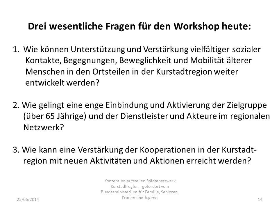 Drei wesentliche Fragen für den Workshop heute: 23/06/2014 Konzept Anlaufstellen Städtenetzwerk Kurstadtregion - gefördert vom Bundesministerium für F