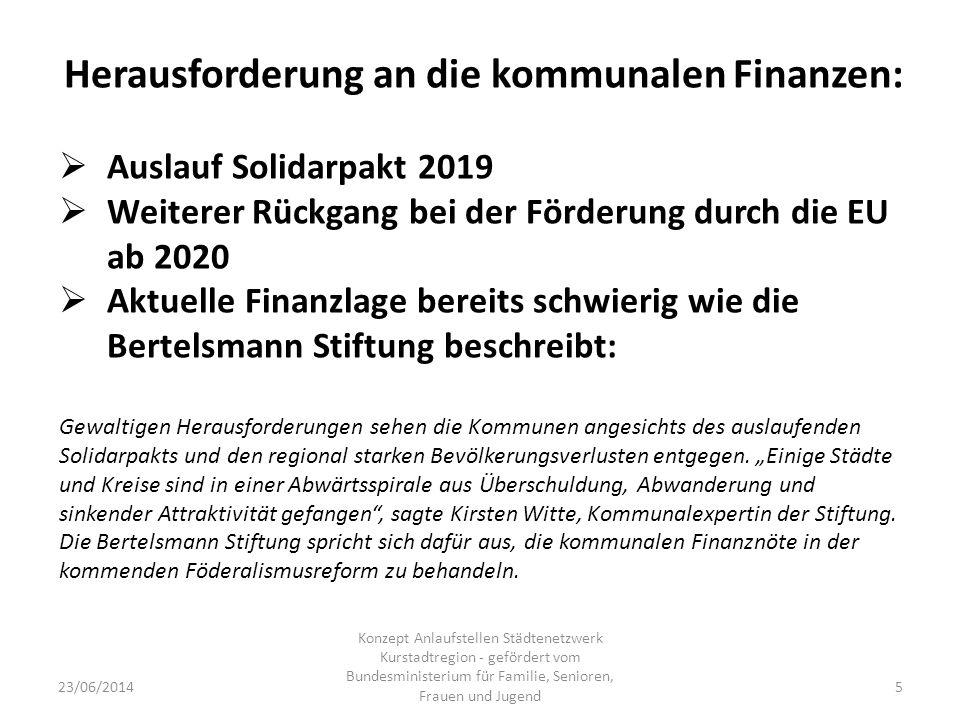 23/06/20145 Konzept Anlaufstellen Städtenetzwerk Kurstadtregion - gefördert vom Bundesministerium für Familie, Senioren, Frauen und Jugend Herausforde