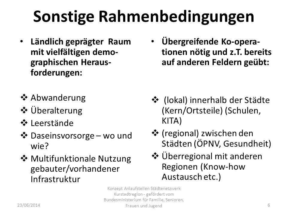Sonstige Rahmenbedingungen Ländlich geprägter Raum mit vielfältigen demo- graphischen Heraus- forderungen:  Abwanderung  Überalterung  Leerstände  Daseinsvorsorge – wo und wie.