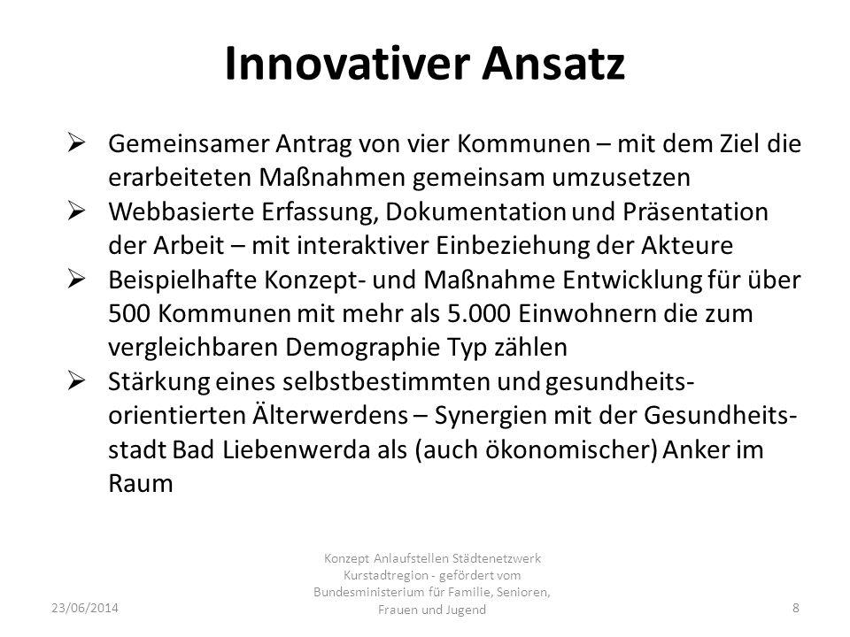 Innovativer Ansatz 23/06/20148 Konzept Anlaufstellen Städtenetzwerk Kurstadtregion - gefördert vom Bundesministerium für Familie, Senioren, Frauen und