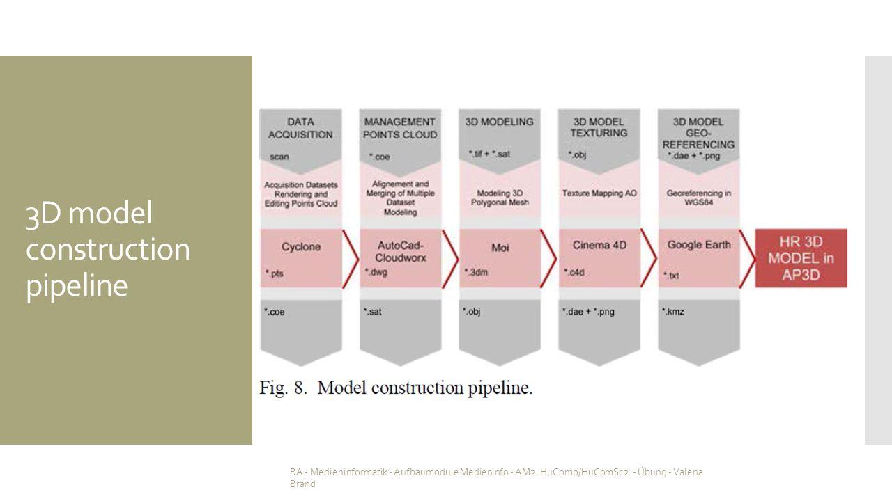 3D model construction pipeline BA - Medieninformatik - Aufbaumodule Medieninfo - AM2: HuComp/HuComSc2 - Übung - Valena Brand