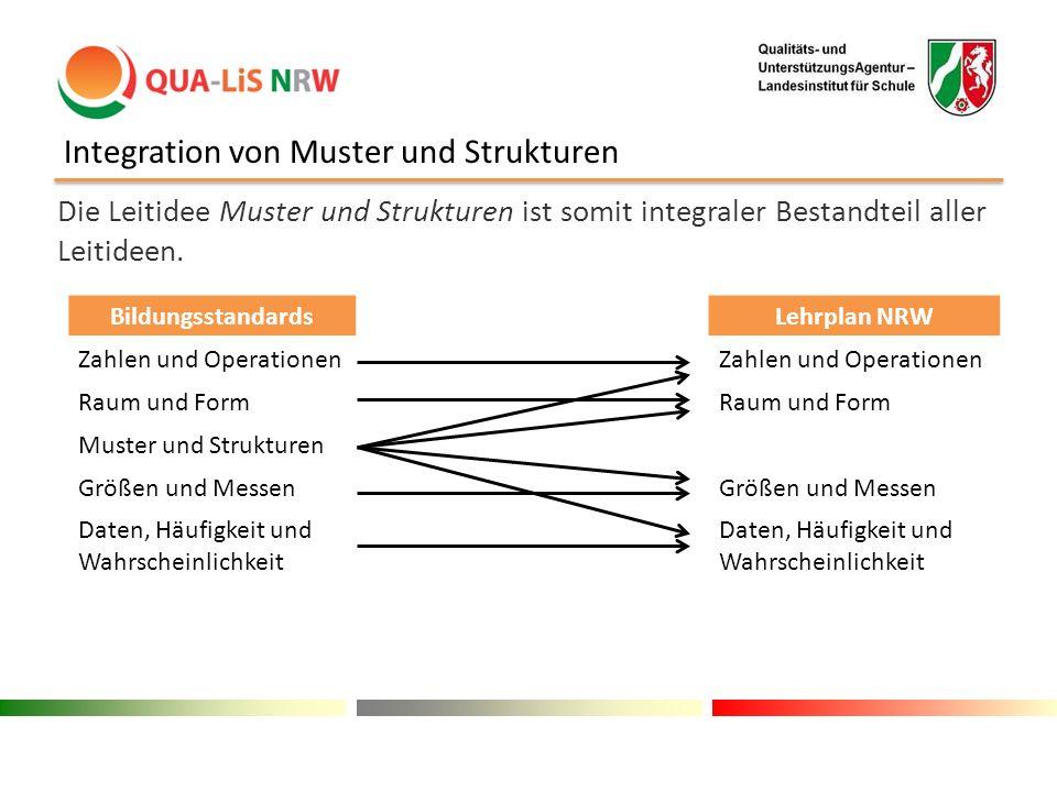 Integration von Muster und Strukturen Die Leitidee Muster und Strukturen ist somit integraler Bestandteil aller Leitideen. BildungsstandardsLehrplan N