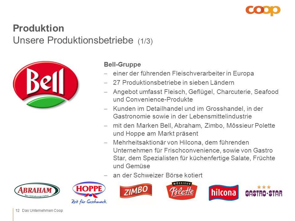 1/33/42/31 / 21/4Rand 11.60 7.60 Platzhalter unten 4.40 Platzhalter oben 8.40 Mitte 1.60 3/4 1/4 Kapitel unten 8.40 Fusszeile 5.60 Titel unten 7.60 Titel oben Das Unternehmen Coop Produktion Unsere Produktionsbetriebe (1/3) 12 Bell-Gruppe  einer der führenden Fleischverarbeiter in Europa  27 Produktionsbetriebe in sieben Ländern  Angebot umfasst Fleisch, Geflügel, Charcuterie, Seafood und Convenience-Produkte  Kunden im Detailhandel und im Grosshandel, in der Gastronomie sowie in der Lebensmittelindustrie  mit den Marken Bell, Abraham, Zimbo, Môssieur Polette und Hoppe am Markt präsent  Mehrheitsaktionär von Hilcona, dem führenden Unternehmen für Frischconvenience, sowie von Gastro Star, dem Spezialisten für küchenfertige Salate, Früchte und Gemüse  an der Schweizer Börse kotiert