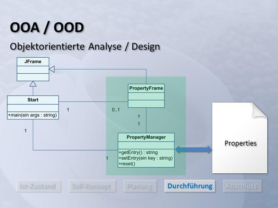 Ist-Zustand Soll-Konzept Planung Durchführung Abschluss OOA / OOD Objektorientierte Analyse / Design Properties