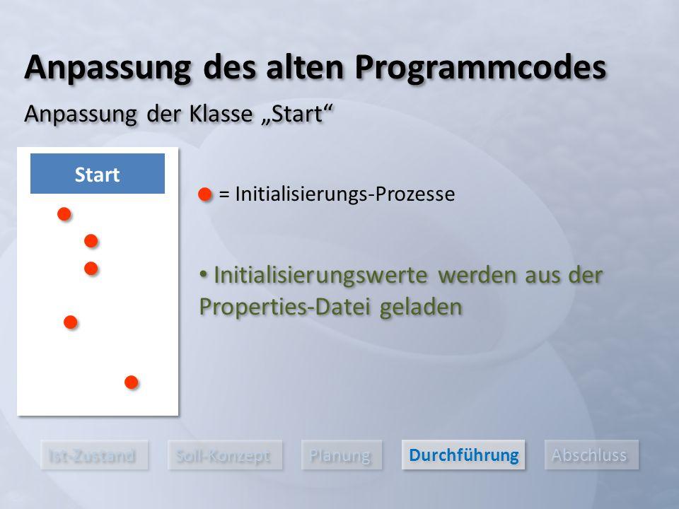 """Ist-Zustand Soll-Konzept Planung Durchführung Abschluss Anpassung des alten Programmcodes Anpassung der Klasse """"Start Start Initialisierungswerte werden aus der Properties-Datei geladen = Initialisierungs-Prozesse"""