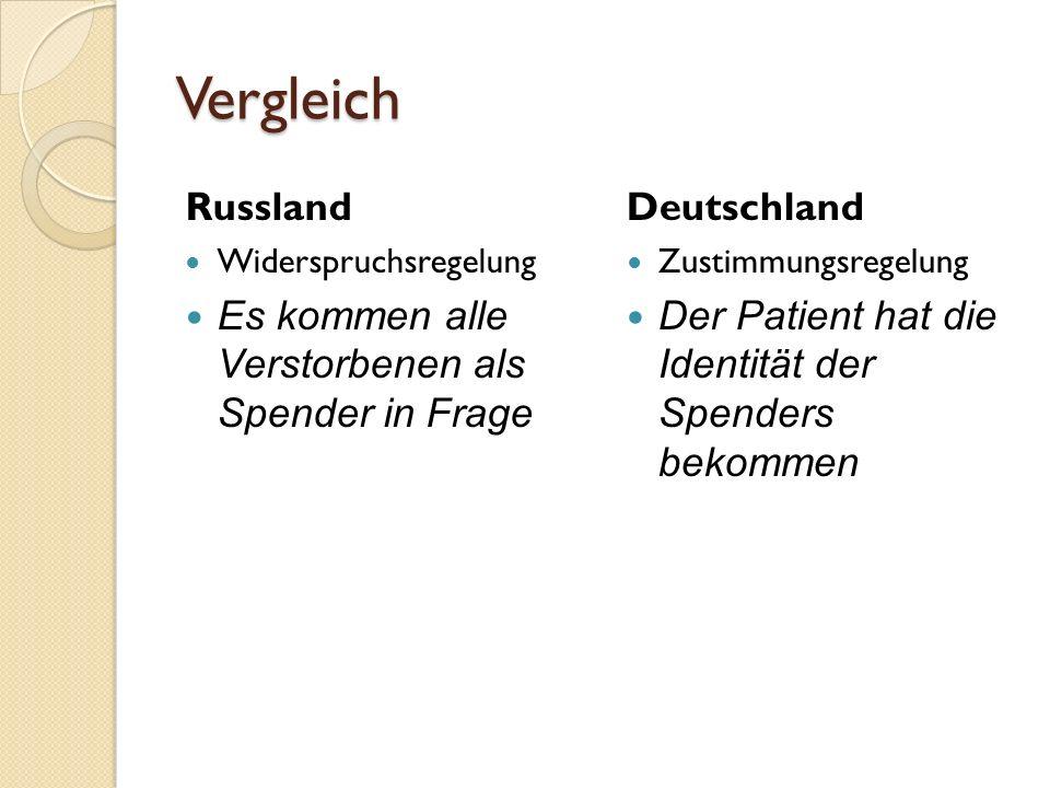 Vergleich Russland Widerspruchsregelung Es kommen alle Verstorbenen als Spender in Frage Deutschland Zustimmungsregelung Der Patient hat die Identität