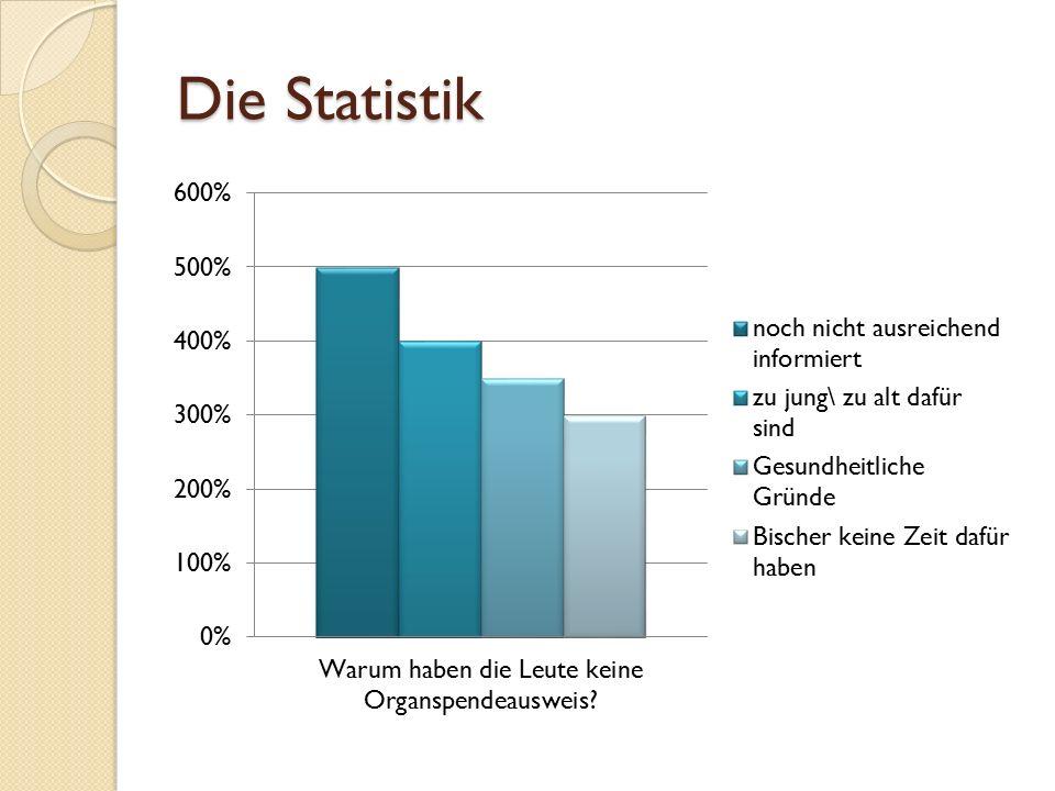 Die Statistik