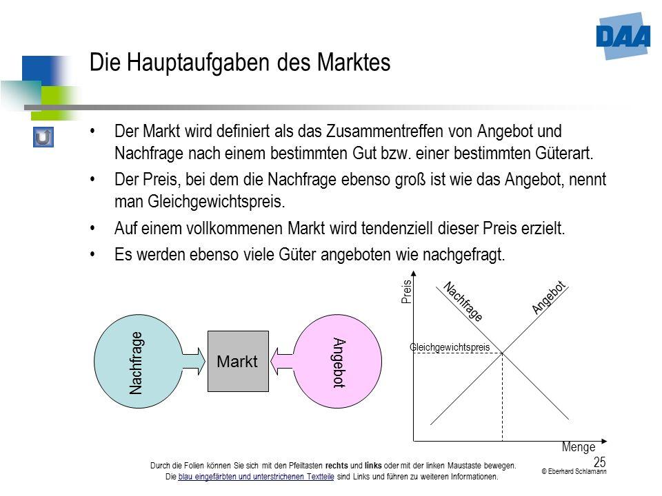 25 © Eberhard Schlamann Durch die Folien können Sie sich mit den Pfeiltasten rechts und links oder mit der linken Maustaste bewegen. Die blau eingefär