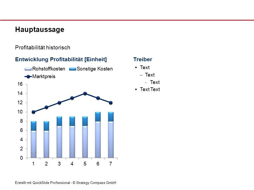 Erstellt mit QuickSlide Professional - © Strategy Compass GmbH Entwicklung Profitabilität [Einheit] Hauptaussage Profitabilität historisch Treiber  Text – Text - Text  Text Text