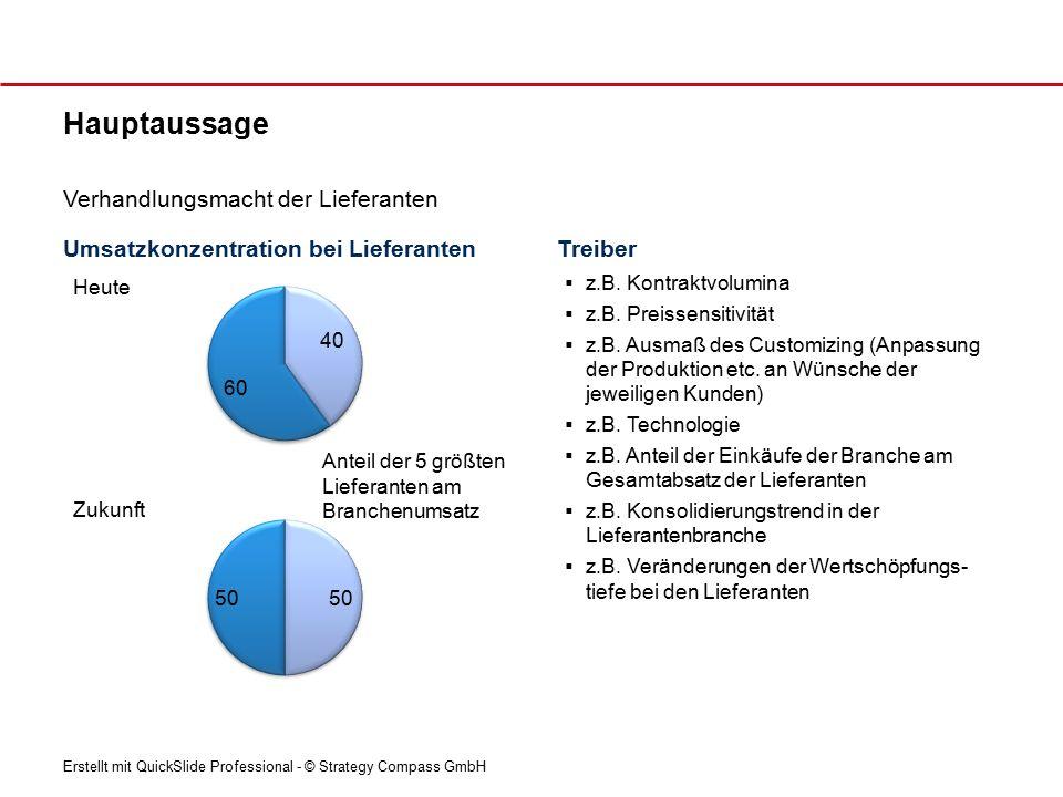 Erstellt mit QuickSlide Professional - © Strategy Compass GmbH Umsatzkonzentration bei Lieferanten Hauptaussage Verhandlungsmacht der Lieferanten Treiber  z.B.