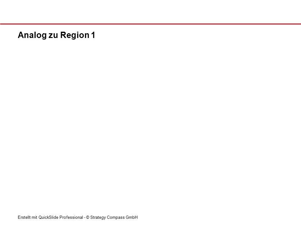 Erstellt mit QuickSlide Professional - © Strategy Compass GmbH Analog zu Region 1