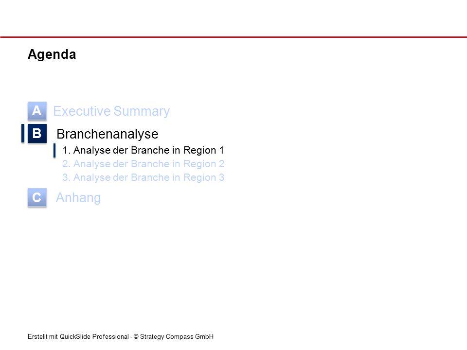 Erstellt mit QuickSlide Professional - © Strategy Compass GmbH Entwicklung der Mengen [Einheit] Hauptaussage Übersicht Attraktivität Branche 1 Entwicklung der Profitabilität [Einheit]