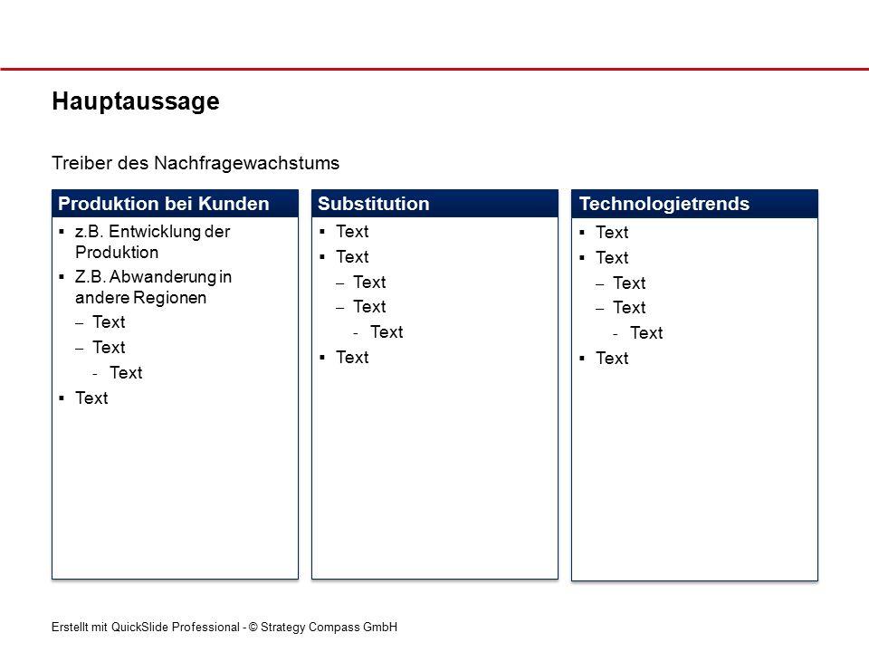 Erstellt mit QuickSlide Professional - © Strategy Compass GmbH Hauptaussage Treiber des Nachfragewachstums Produktion bei Kunden Substitution Technologietrends