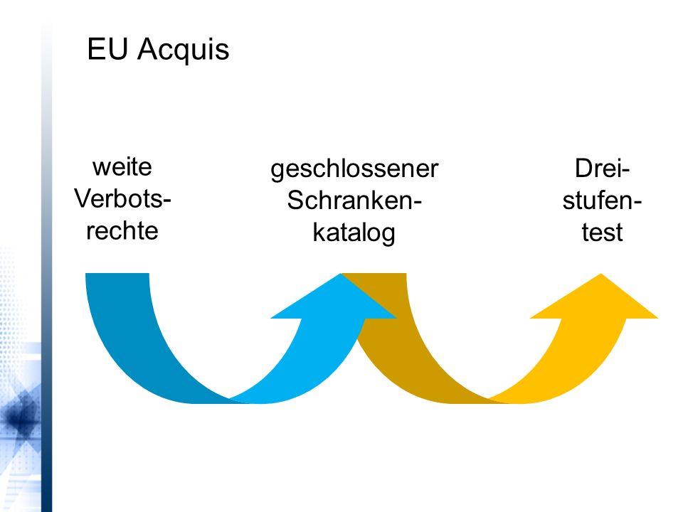 weite Verbots- rechte geschlossener Schranken- katalog Drei- stufen- test EU Acquis