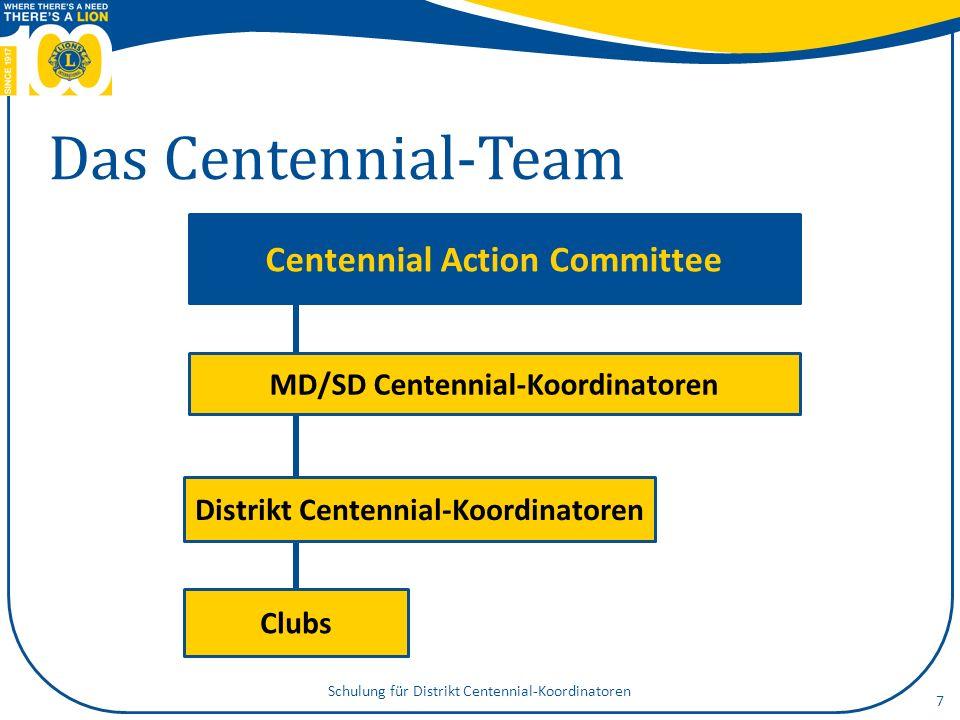 Das Centennial-Team Centennial Action Committee MD/SD Centennial-Koordinatoren Distrikt Centennial-Koordinatoren Clubs 7 Schulung für Distrikt Centennial-Koordinatoren