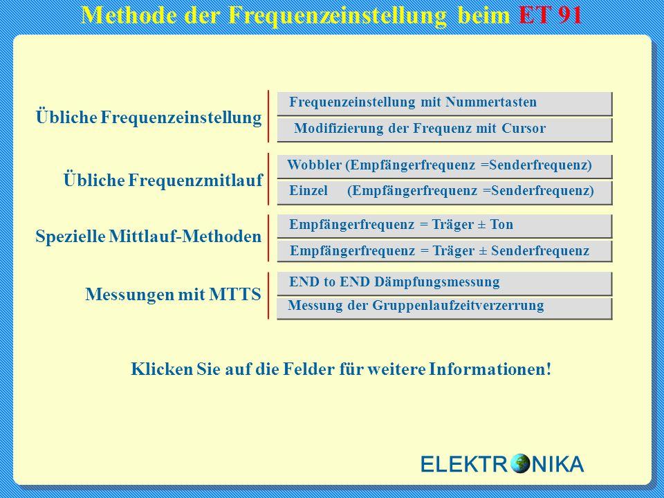 Methode der Frequenzeinstellung beim ET 91 Klicken Sie auf die Felder für weitere Informationen! END to END Dämpfungsmessung Messung der Gruppenlaufze