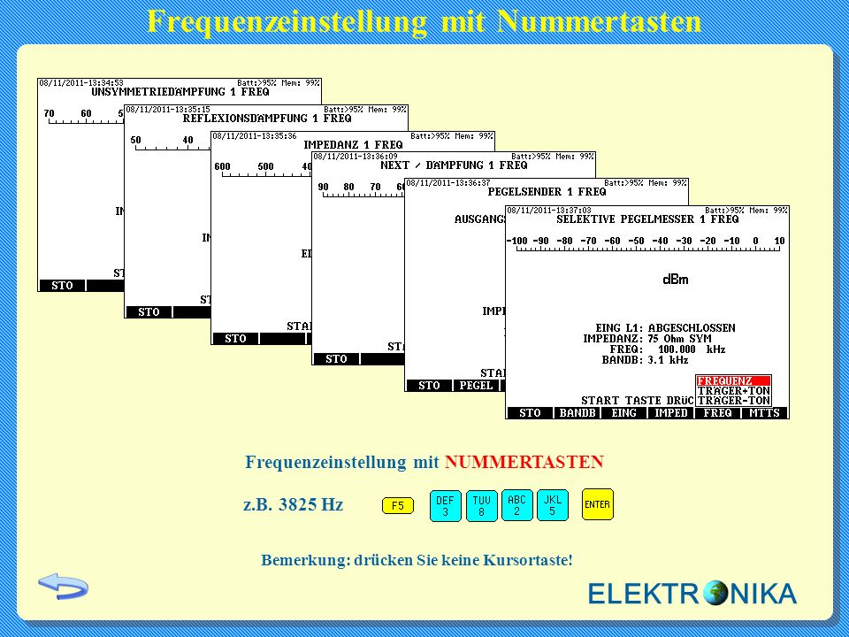 Frequenzeinstellung mit Nummertasten Frequenzeinstellung mit NUMMERTASTEN z.B. 3825 Hz Bemerkung: drücken Sie keine Kursortaste! ELEKTR NIKA