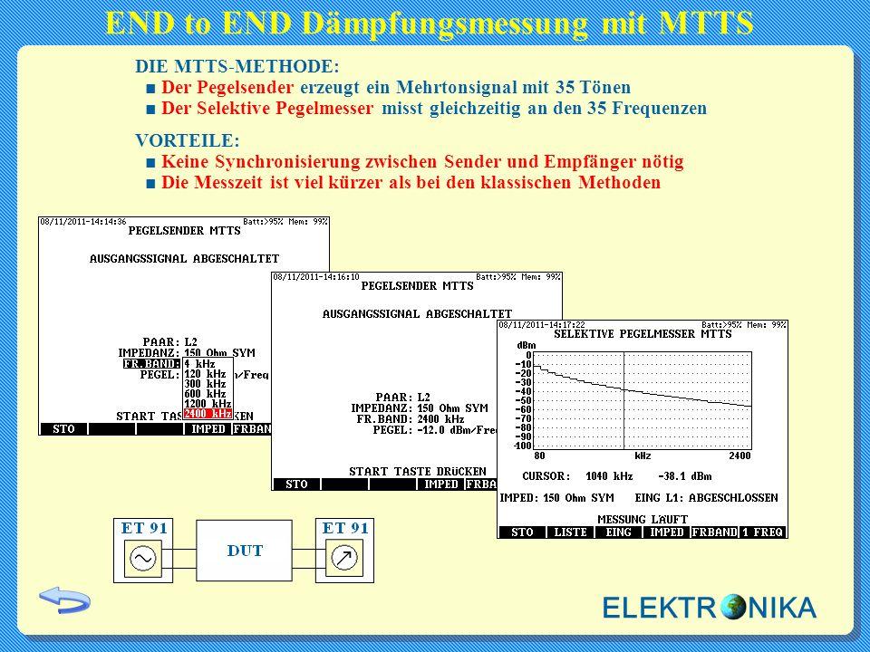 END to END Dämpfungsmessung mit MTTS DIE MTTS-METHODE: ■ Der Pegelsender erzeugt ein Mehrtonsignal mit 35 Tönen ■ Der Selektive Pegelmesser misst glei