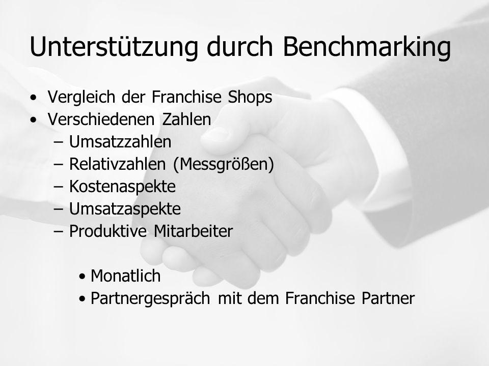 Unterstützung durch Benchmarking Vergleich der Franchise Shops Verschiedenen Zahlen –Umsatzzahlen –Relativzahlen (Messgrößen) –Kostenaspekte –Umsatzaspekte –Produktive Mitarbeiter Monatlich Partnergespräch mit dem Franchise Partner