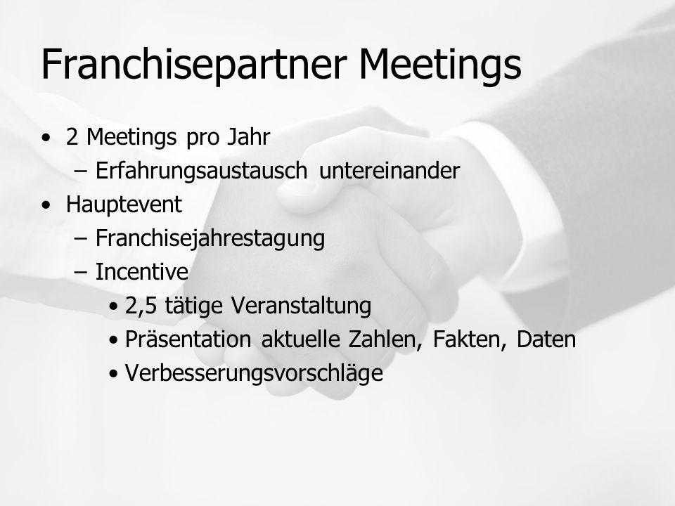 Franchisepartner Meetings 2 Meetings pro Jahr –Erfahrungsaustausch untereinander Hauptevent –Franchisejahrestagung –Incentive 2,5 tätige Veranstaltung