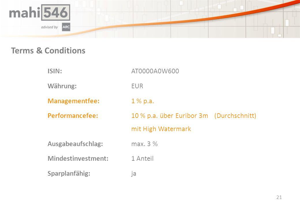 ISIN: AT0000A0W600 Währung:EUR Managementfee:1 % p.a.