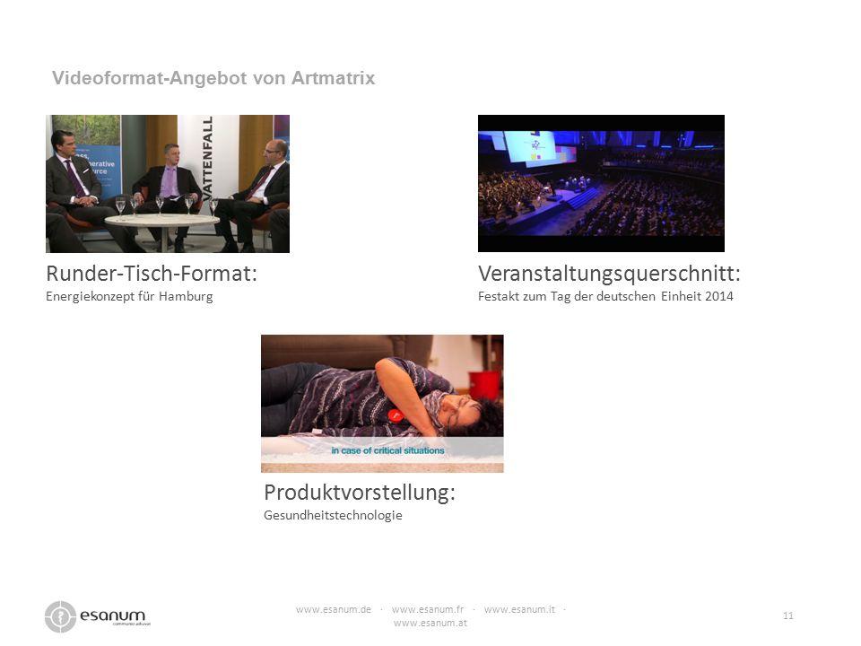 www.esanum.de · www.esanum.fr · www.esanum.it · www.esanum.at 11 Videoformat-Angebot von Artmatrix Veranstaltungsquerschnitt: Festakt zum Tag der deutschen Einheit 2014 Produktvorstellung: Gesundheitstechnologie Runder-Tisch-Format: Energiekonzept für Hamburg