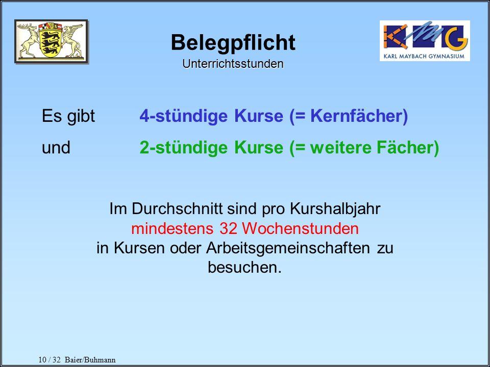 9 / 32 Baier/Buhmann Übersicht der Fächer Wechselnde Zuordnung Ohne Zuordnung III Mathematisch- naturwissenschaftlich- technisch II Gesellschafts- wis