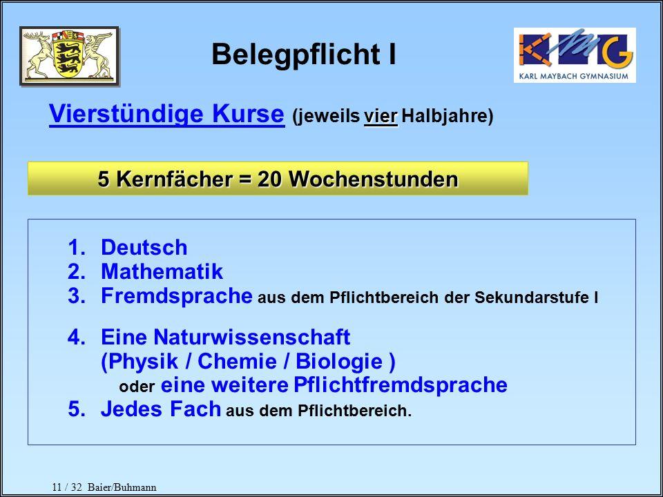 10 / 32 Baier/Buhmann Unterrichtsstunden Belegpflicht Unterrichtsstunden Im Durchschnitt sind pro Kurshalbjahr mindestens 32 Wochenstunden in Kursen o