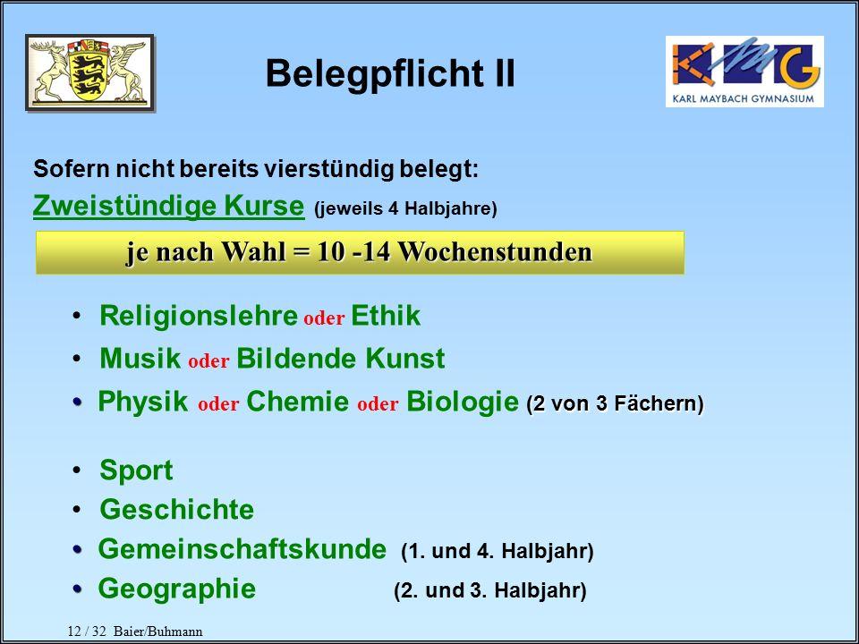 11 / 32 Baier/Buhmann Belegpflicht I vier Vierstündige Kurse (jeweils vier Halbjahre) 1.Deutsch 2.Mathematik 3.Fremdsprache aus dem Pflichtbereich der