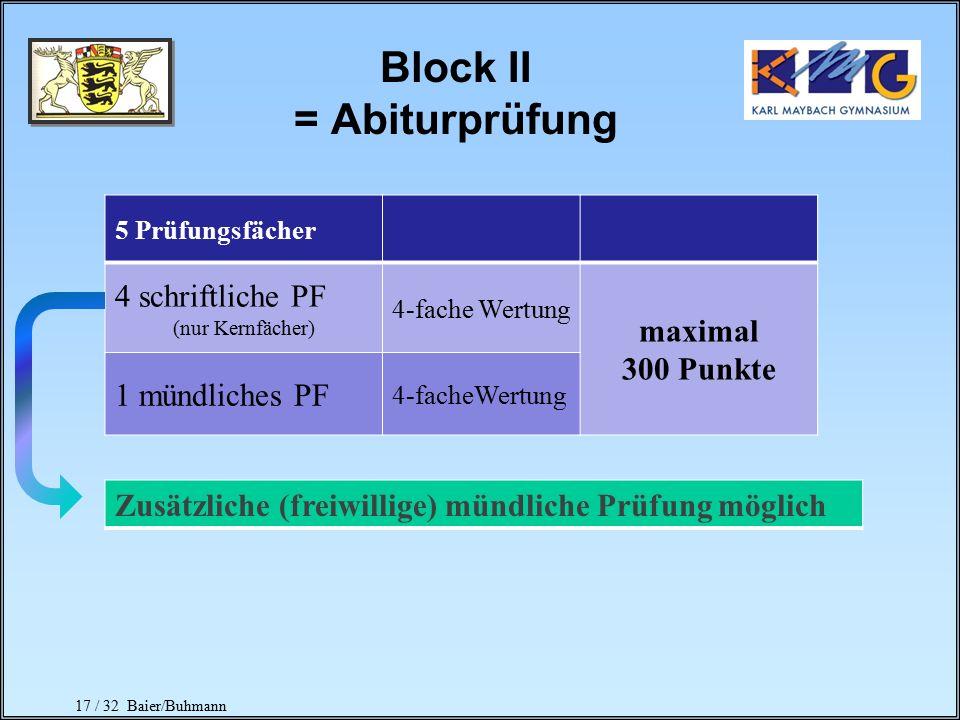 16 / 32 Baier/Buhmann Block I der Gesamtqualifikation AnzahlAnrechnungspflichtige Kurse 20alle Kurse der 5 Kernfächer 4Geschichte (von 4) 2Geographie