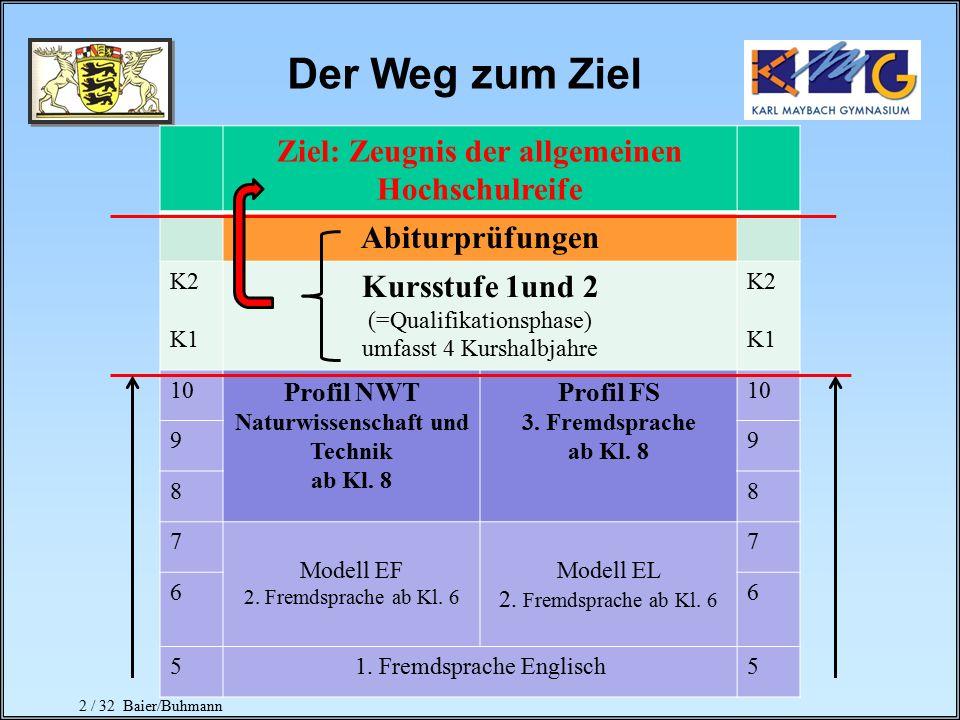 Oberstufenberater /in H. Buhmann und P. Kalmbach Abitur 2018 NGVO ab Schuljahr 2008/09