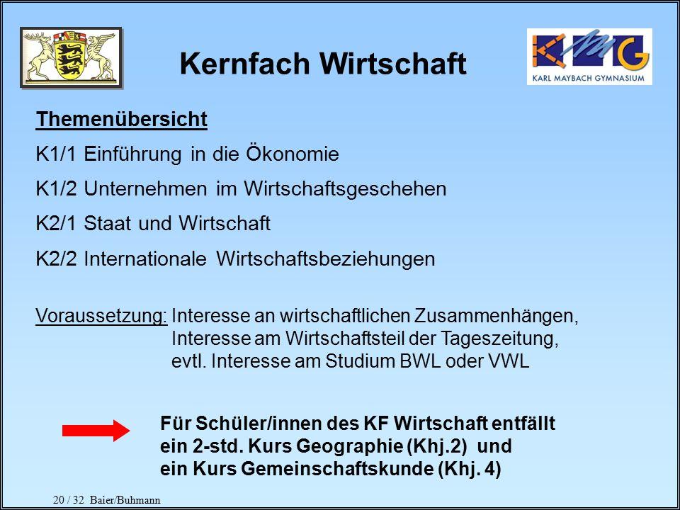 """19 / 32 Baier/Buhmann Die Hürden  kein Pflichtkurs mit 0 Punkten  höchstens acht Pflichtkurse unter fünf Punkte  im """"ersten Block"""" ( = 40 Kurse) mi"""