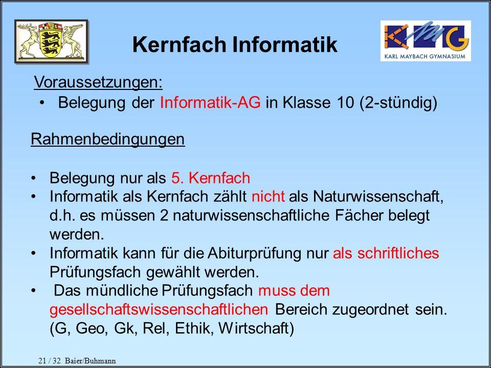 20 / 32 Baier/Buhmann Kernfach Wirtschaft Themenübersicht K1/1 Einführung in die Ökonomie K1/2 Unternehmen im Wirtschaftsgeschehen K2/1 Staat und Wirt