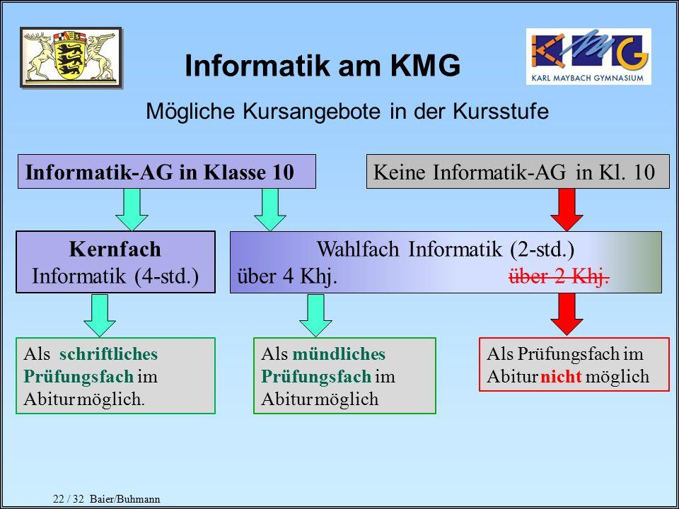 21 / 32 Baier/Buhmann Kernfach Informatik Rahmenbedingungen Belegung nur als 5. Kernfach Informatik als Kernfach zählt nicht als Naturwissenschaft, d.