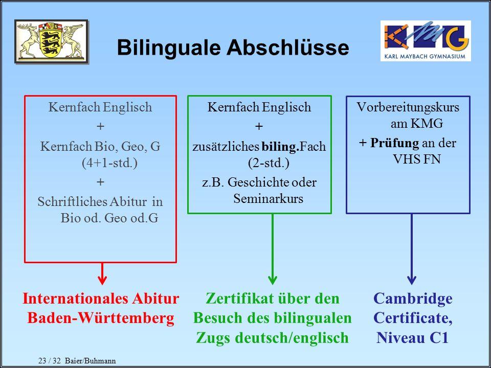 22 / 32 Baier/Buhmann Informatik am KMG Mögliche Kursangebote in der Kursstufe Als schriftliches Prüfungsfach im Abitur möglich. Wahlfach Informatik (