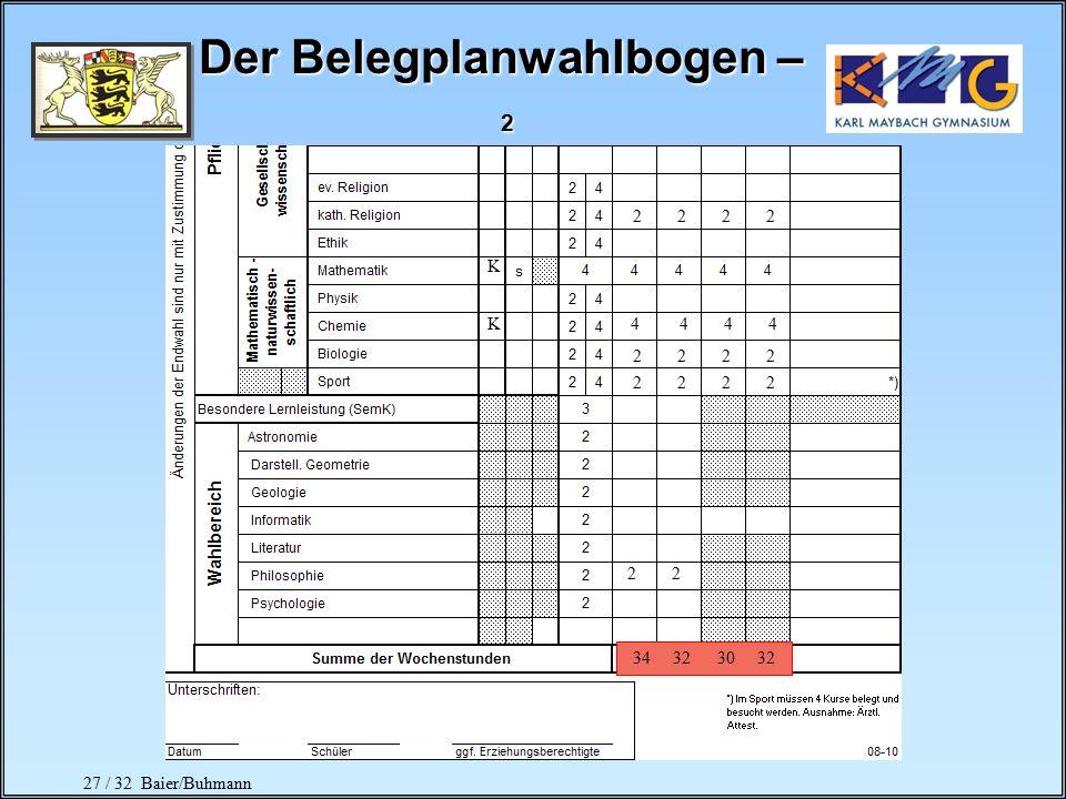 26 / 32 Baier/Buhmann 1 Der Belegplanwahlbogen 1 K 4 4 4 4 Englisch K Chemie Geographie K 4 4 4 4 2 2 2 2 2 2 2 Karl-Maybach-Gymnasium Belegplan- Wahl