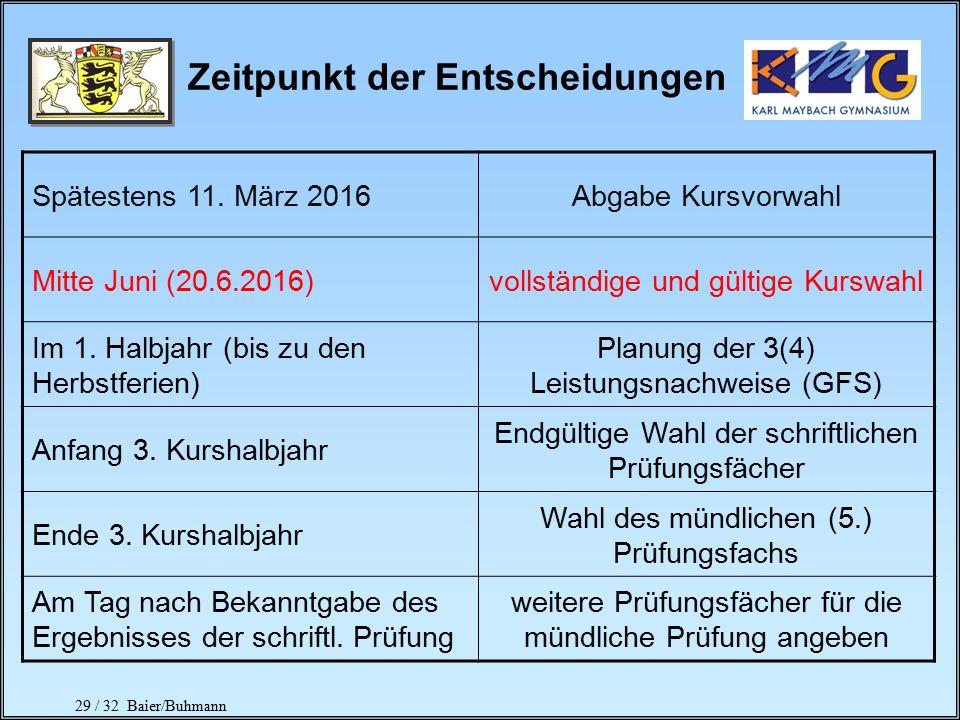 28 / 32 Baier/Buhmann Kurswahl 8 Entscheidungen Möglichkeiten 1. Welche Fremdsprache wähle ich als Kernfach  E, F, L, Sn zu D, M 2. Welche 2 vierstün