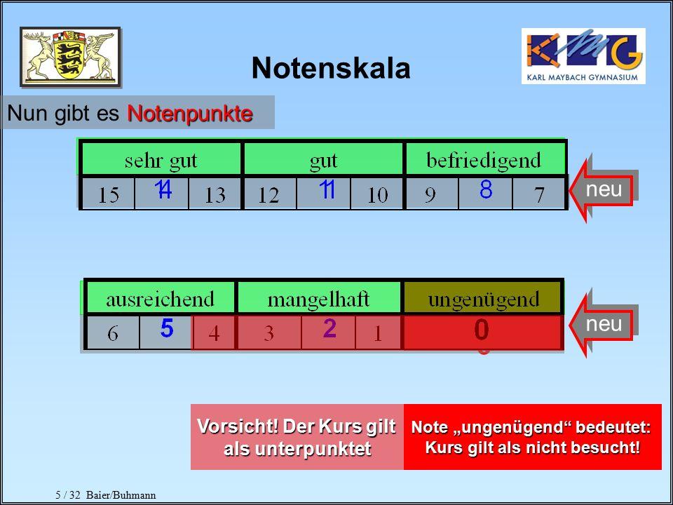4 / 32 Baier/Buhmann Was ändert sich noch? Die Noten Ihrer abgewählten Fächer der Klasse 10 erscheinen ebenfalls im Reifezeugnis. Es gibt eine andere