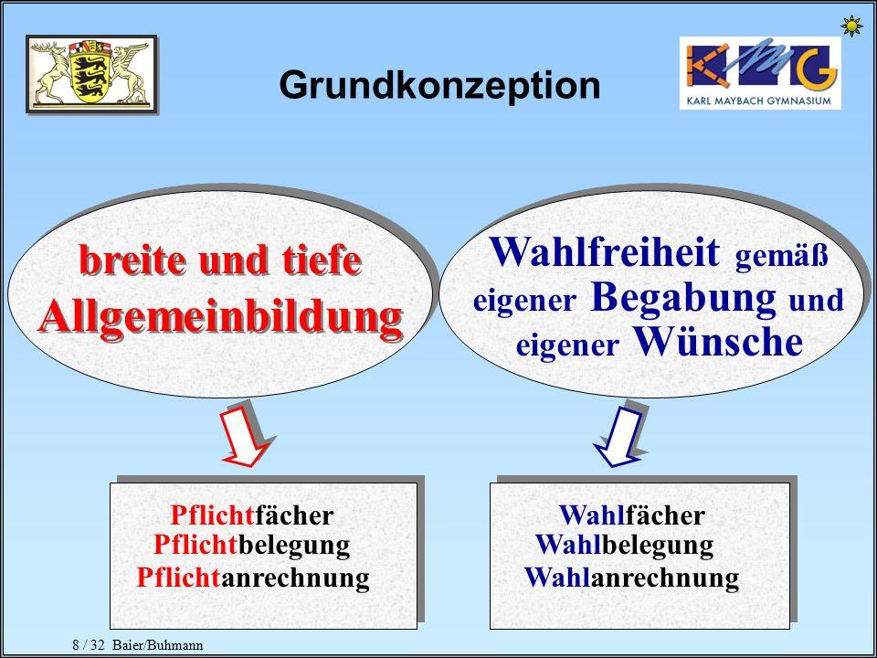 7 / 32 Baier/Buhmann G leichwertige F eststellung von S chülerleistungen Mögliche Formen Zahl Rahmenbedingungen Experimentelle Arbeiten im naturwissen