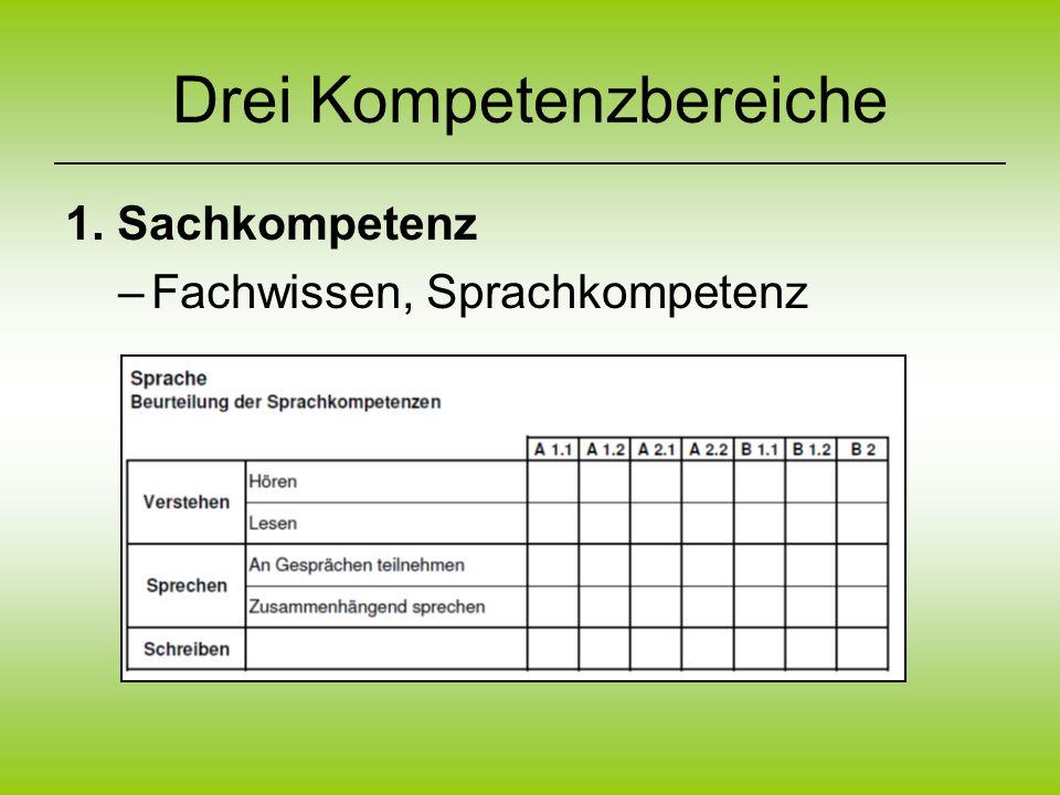 Drei Kompetenzbereiche 1. Sachkompetenz –Fachwissen, Sprachkompetenz