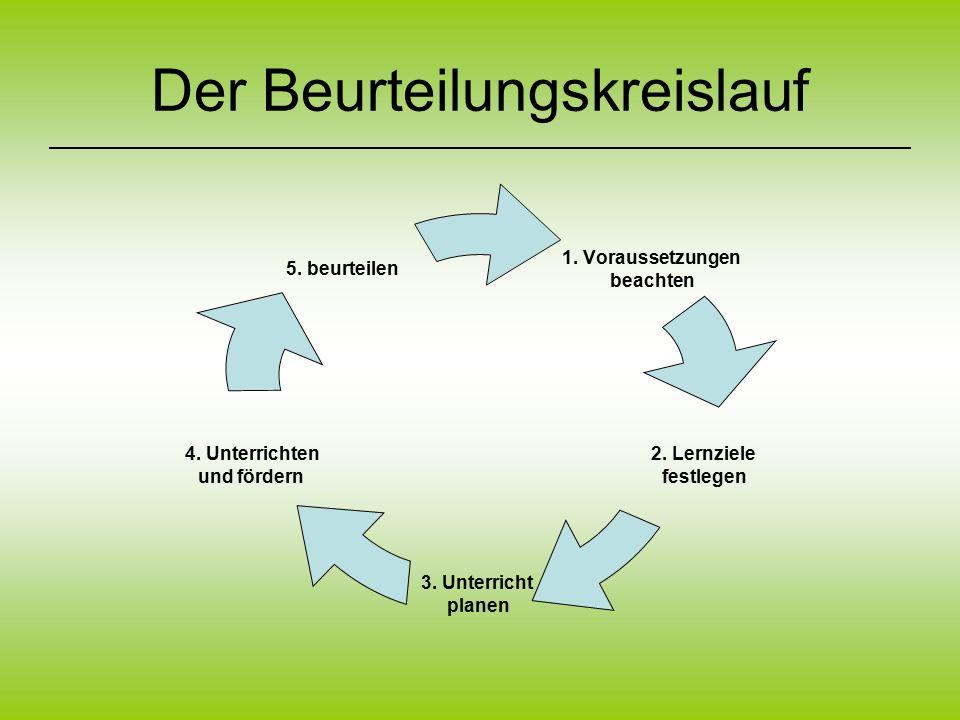 Der Beurteilungskreislauf 1. Voraussetzungen beachten 2. Lernziele festlegen 3. Unterricht planen 4. Unterrichten und fördern 5. beurteilen