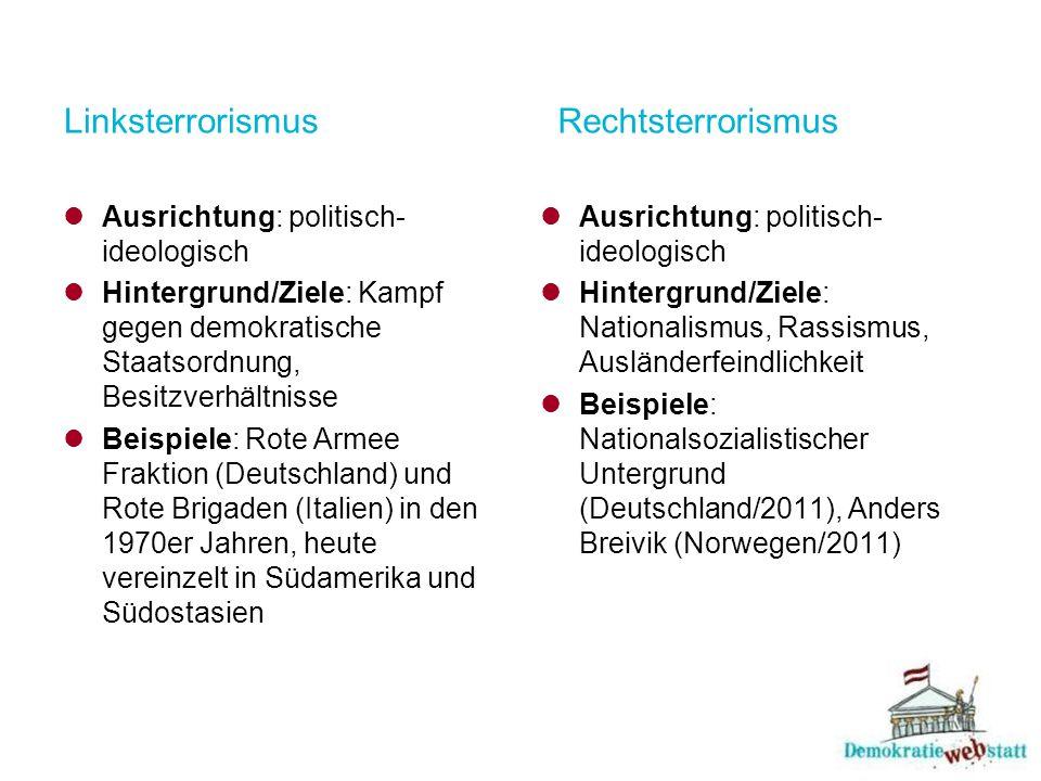 Linksterrorismus Ausrichtung: politisch- ideologisch Hintergrund/Ziele: Kampf gegen demokratische Staatsordnung, Besitzverhältnisse Beispiele: Rote Ar