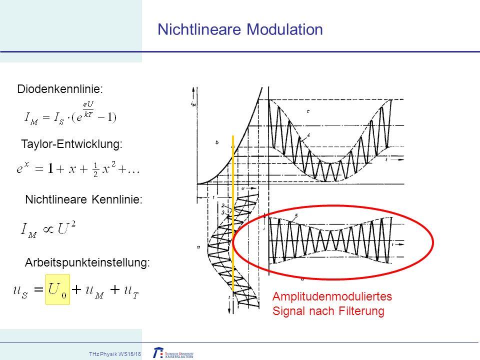 THz Physik WS15/16 Nichtlineare Modulation Diodenkennlinie: Taylor-Entwicklung: Nichtlineare Kennlinie: Arbeitspunkteinstellung: Amplitudenmoduliertes