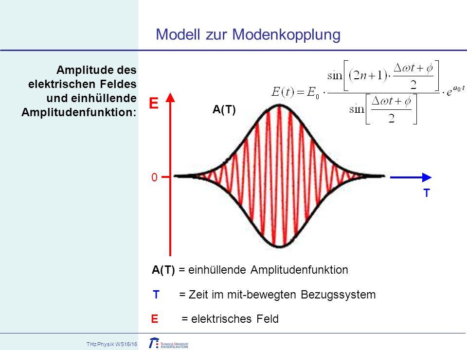 THz Physik WS15/16 E = elektrisches Feld T = Zeit im mit-bewegten Bezugssystem A(T) = einhüllende Amplitudenfunktion 0 E T A(T) Amplitude des elektris