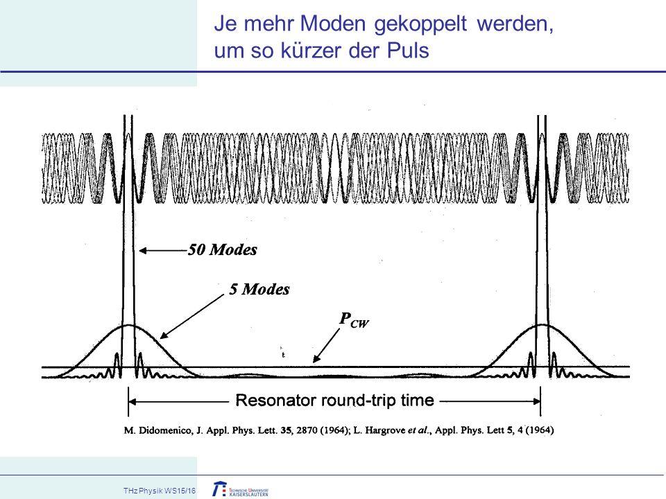 THz Physik WS15/16 Je mehr Moden gekoppelt werden, um so kürzer der Puls