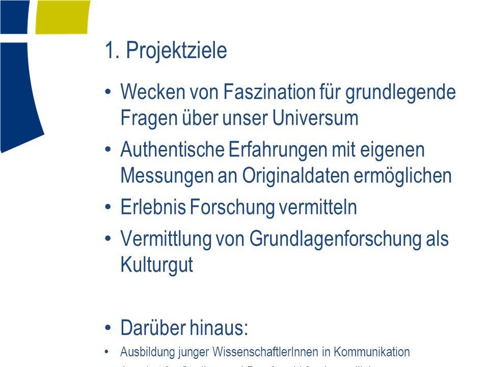 Flächendeckende lokale Projekte (Masterclasses) Vor-Ort Erfahrung am CERN Entwicklung von Kontextmaterialien Wissenschaftliche Zielkontrolle 2.